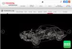 Đánh giá khả năng vận hành xe Toyota 86 2017: chinh phục mọi cung đường!